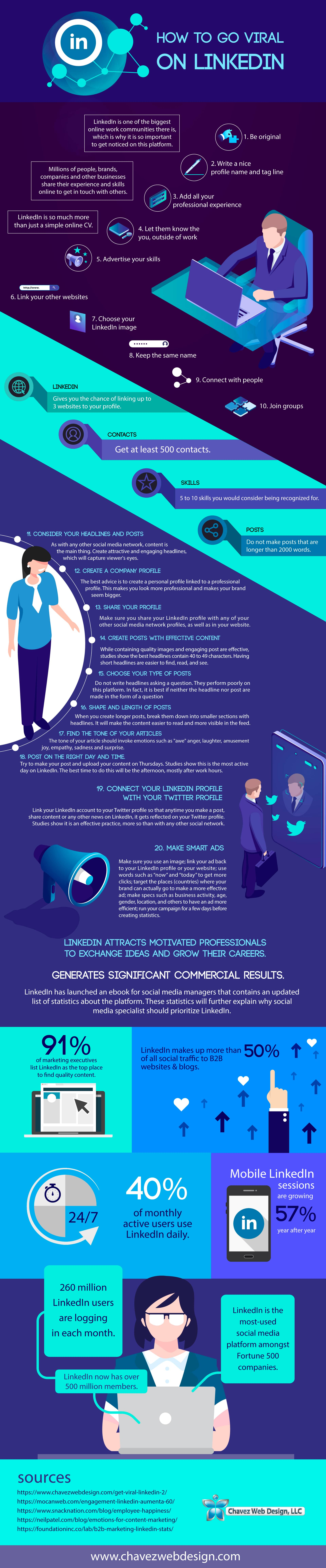 How to Go Viral on LinkedIn 20 steps infograpgh