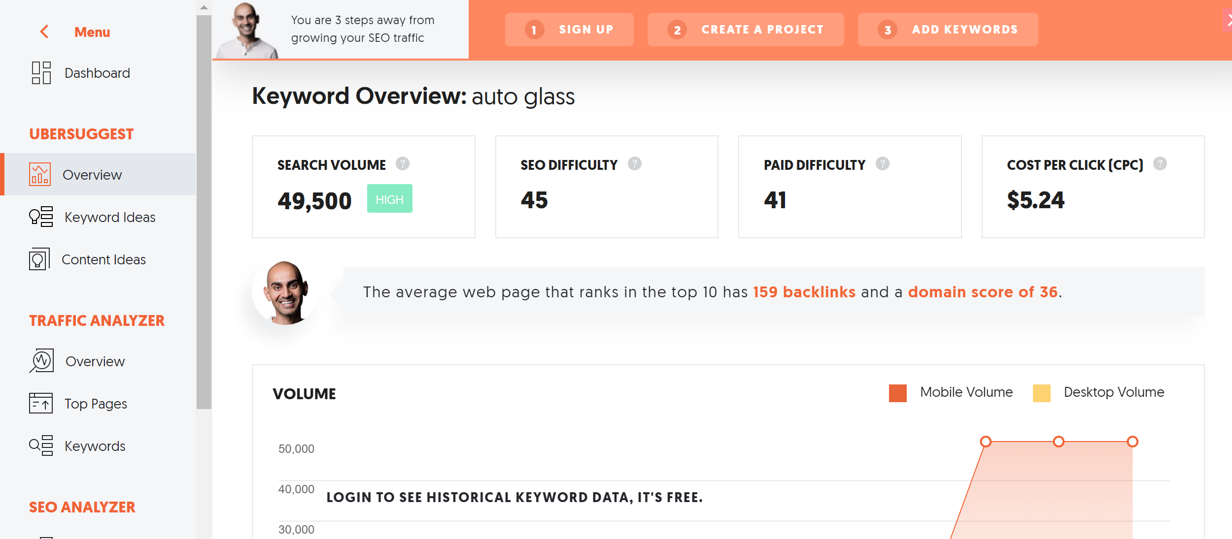 Ubersuggest keyword overview
