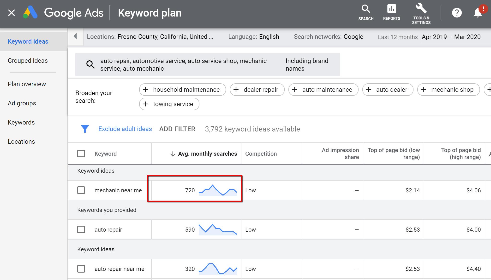 Google Keyword monthly search volume