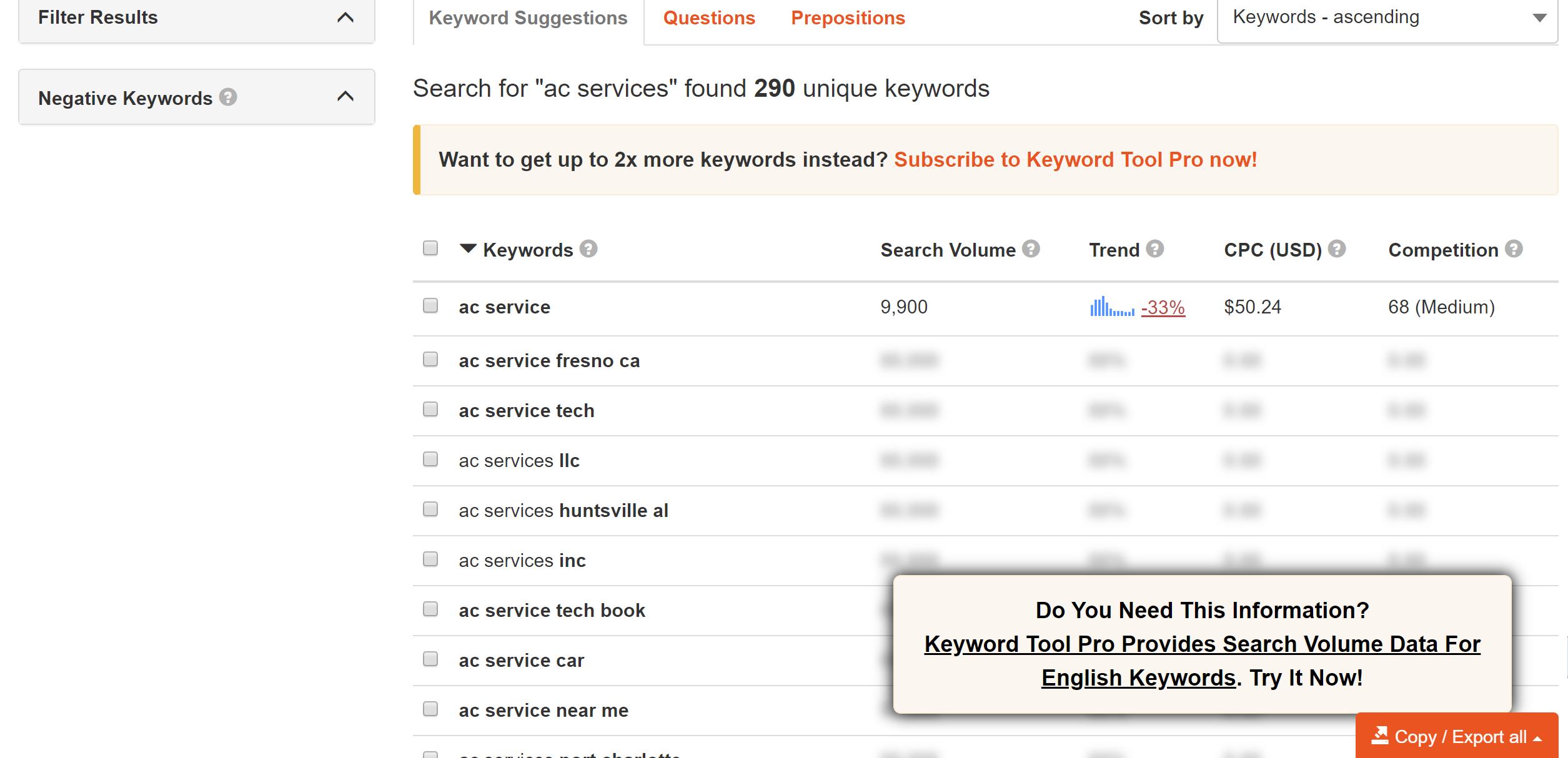 Keyword tool.io Results